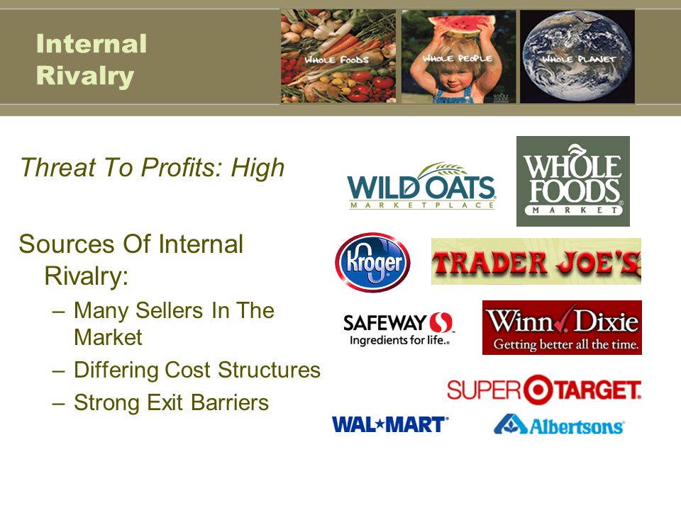 Threat To Profits: High Sources Of Internal Rivalry: