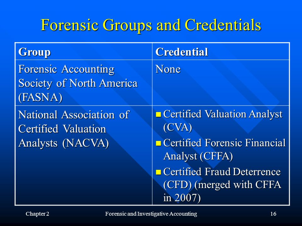 Forensic and Investigative Accounting - ppt download