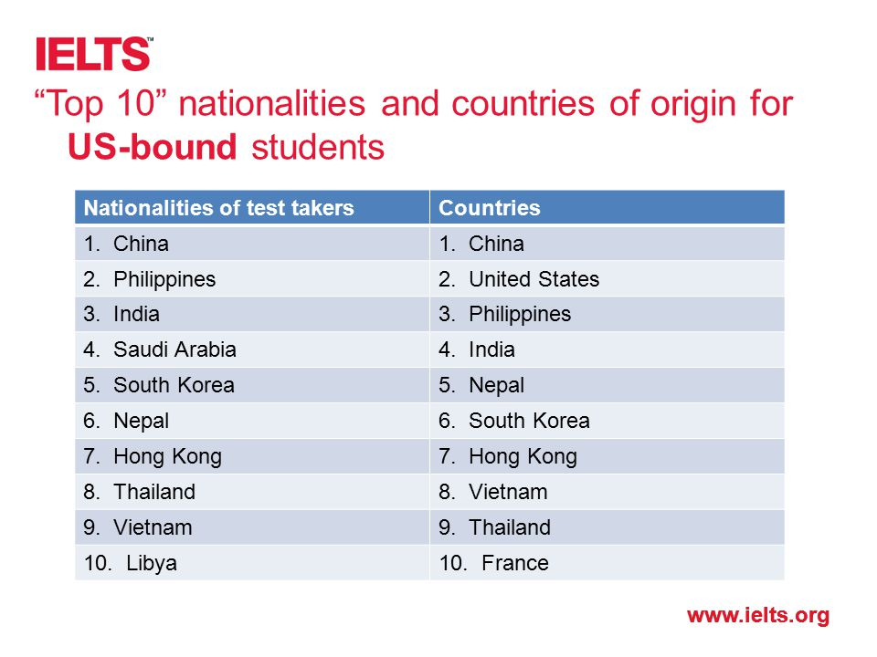 Agenda IELTS in 2010: where we've been and where we're going