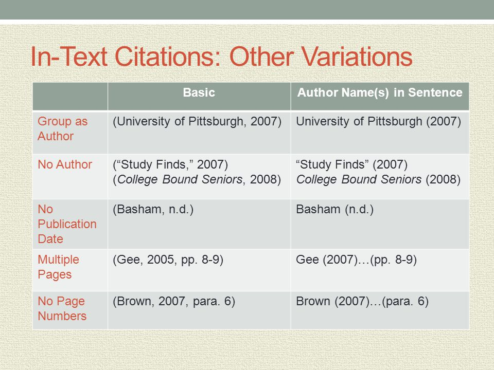 In Text Citations And Reference Lists Ppt Video Online