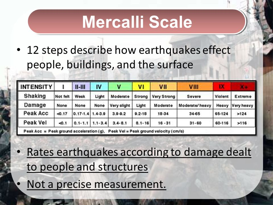 Mercalli Scale 12 steps describe how earthquakes effect people, buildings, and the surface.