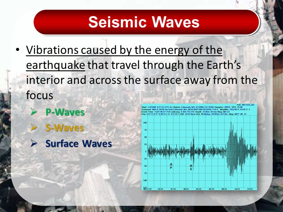 Seismic Waves Vibrations caused by the energy of the earthquake that travel through the Earth's interior and across the surface away from the focus.