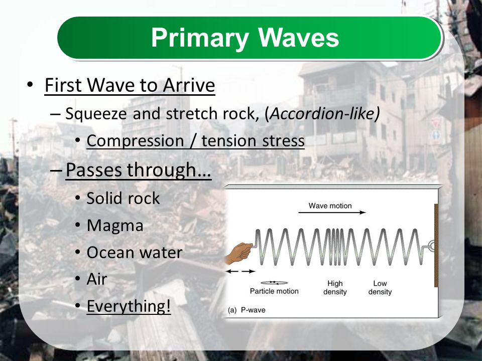 Primary Waves First Wave to Arrive Passes through…