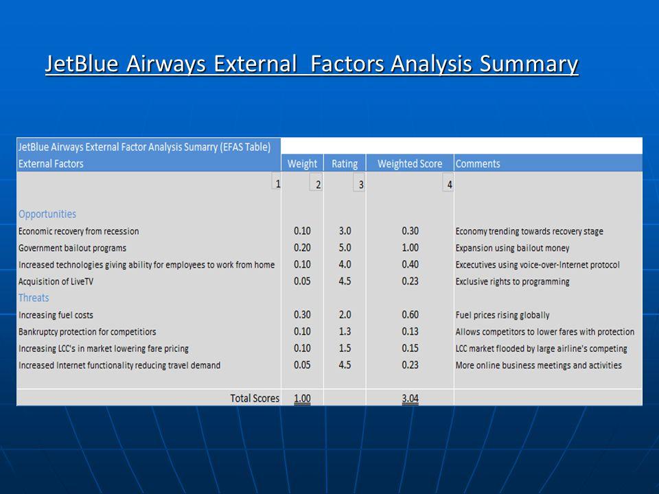 external factor analysis summary efas
