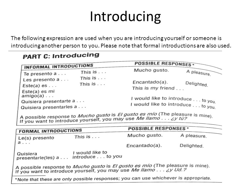 Leave taking expression and introductions in spanish ppt video 3 introducing m4hsunfo
