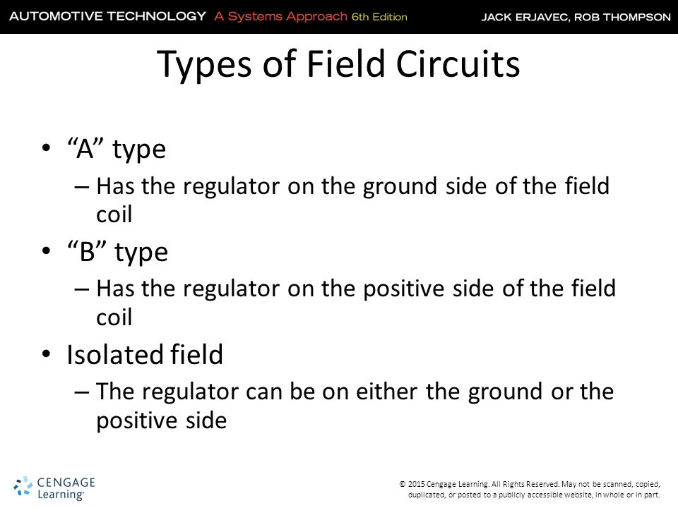 Types of Field Circuits