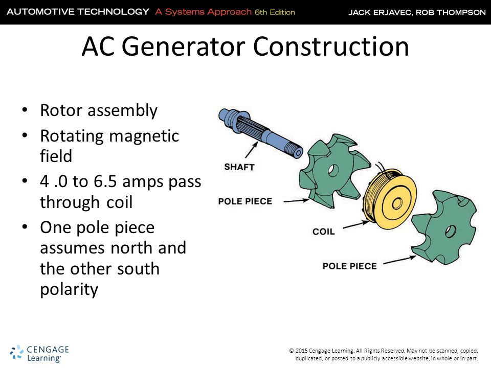 AC Generator Construction
