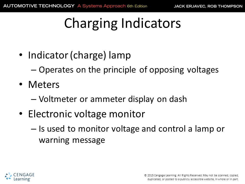 Charging Indicators Indicator (charge) lamp Meters