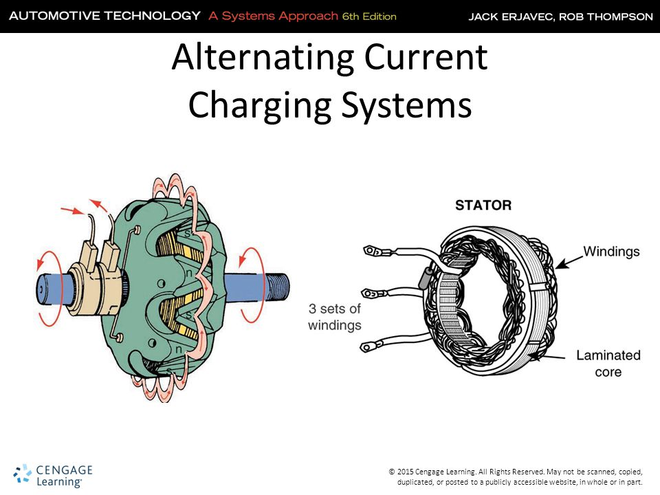 Alternating Current Charging Systems