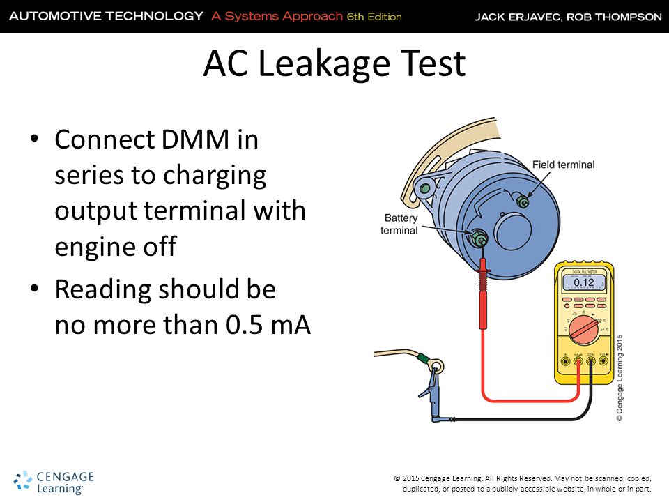 AC Leakage Test Connect DMM in series to charging output terminal with engine off.