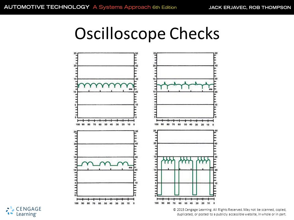 Oscilloscope Checks