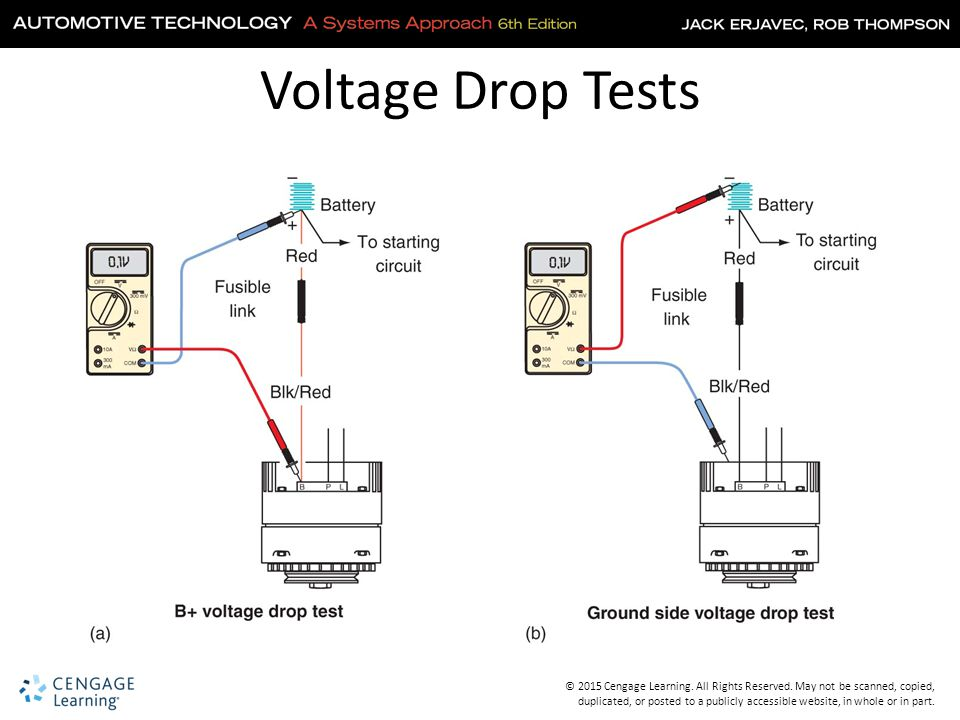 Voltage Drop Tests