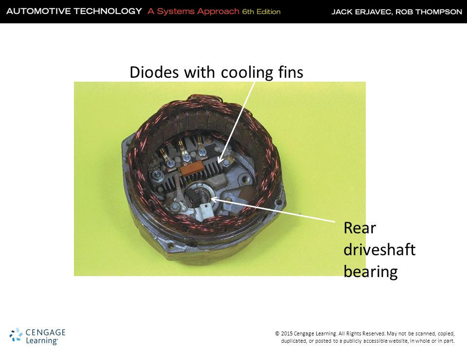 Diodes with cooling fins