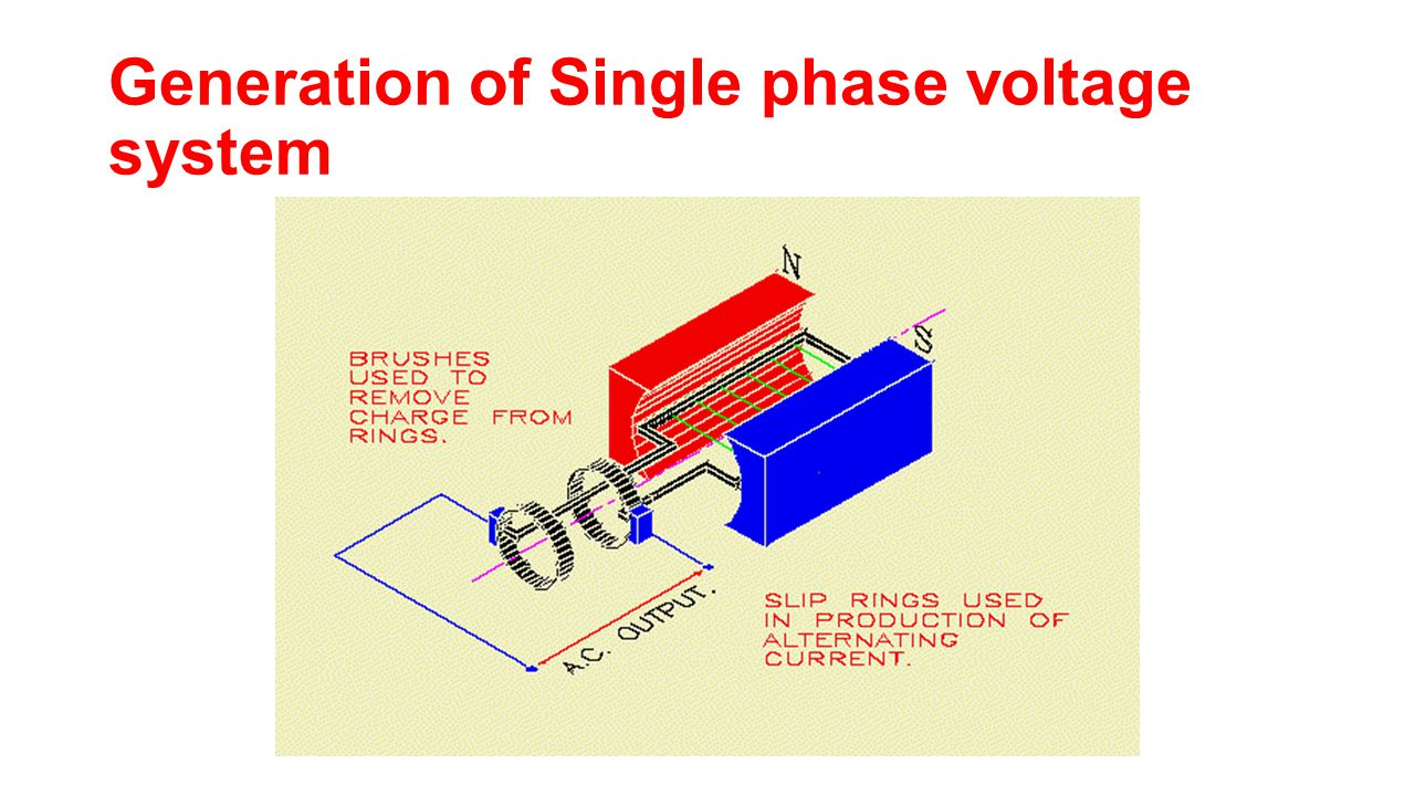POLY PHASE A C CIRCUITS CHAPTER ppt video online download