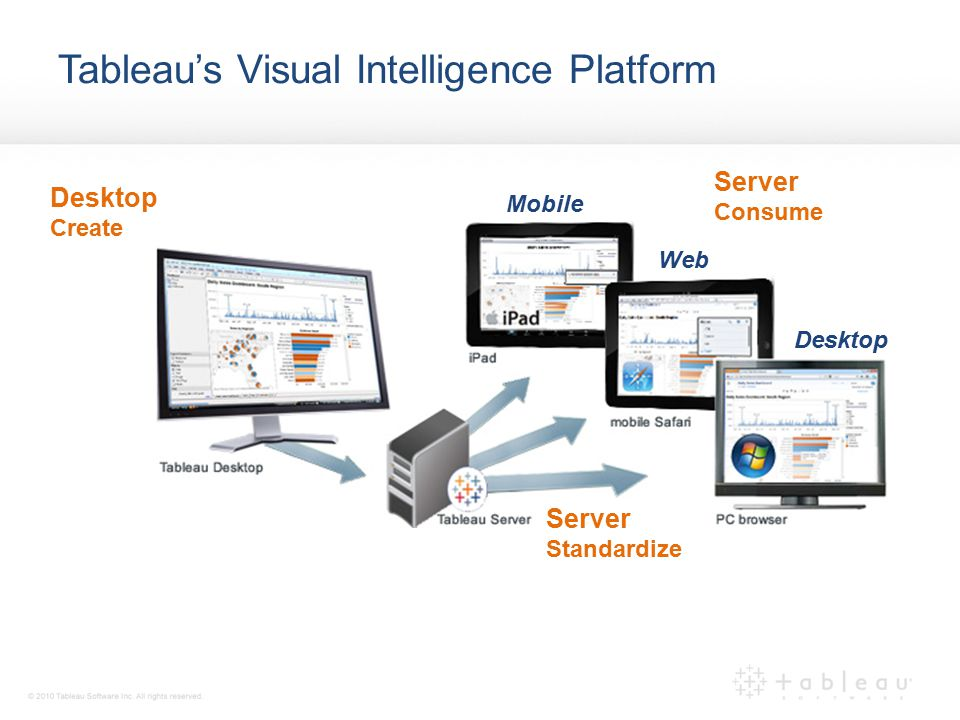 Tableau Visual Intelligence Platform - ppt video online download