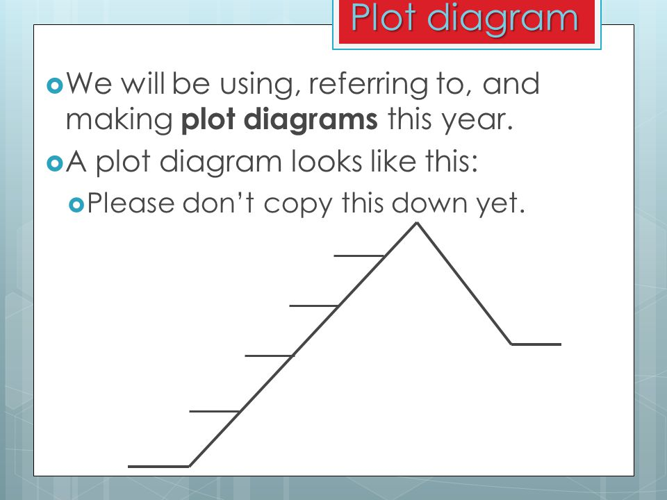Elements of plot english 7cp mr snow ppt download 3 plot diagram ccuart Image collections
