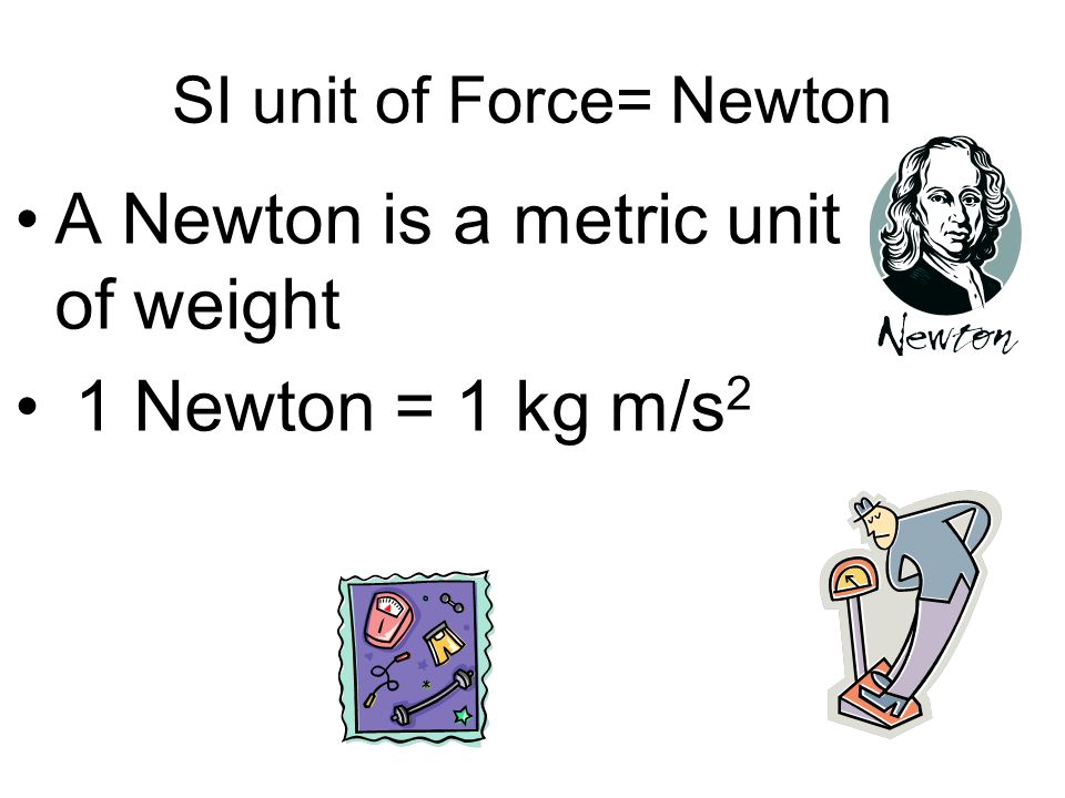 SI unit of Force= Newton