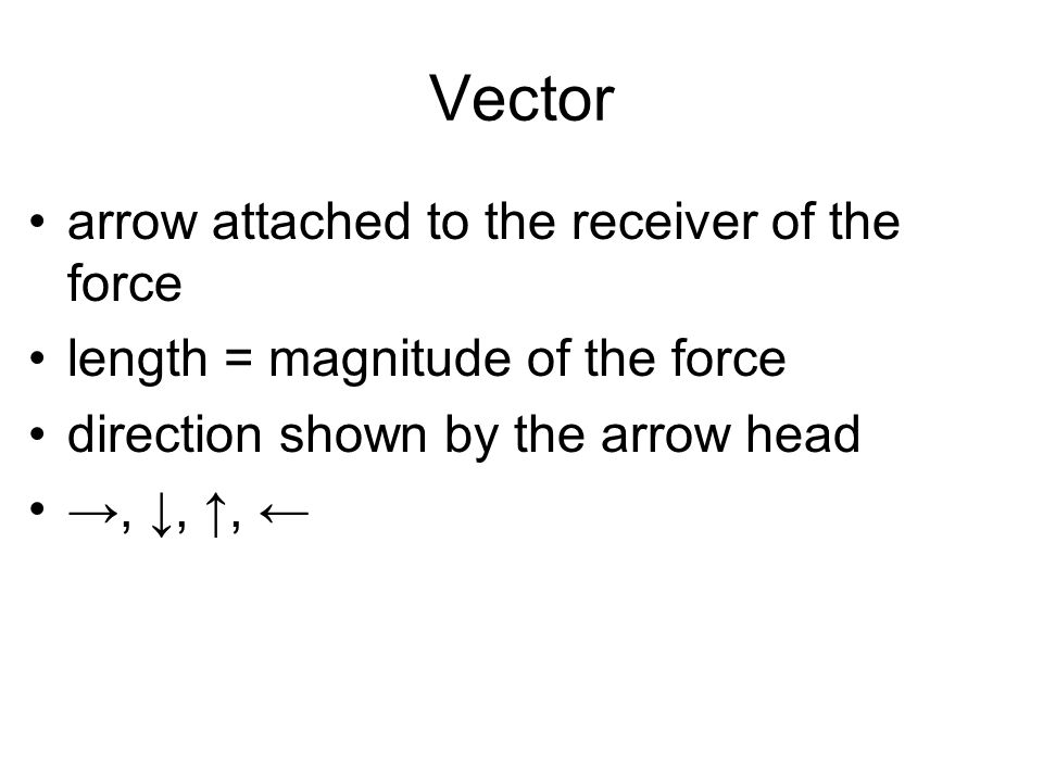 Vector arrow attached to the receiver of the force