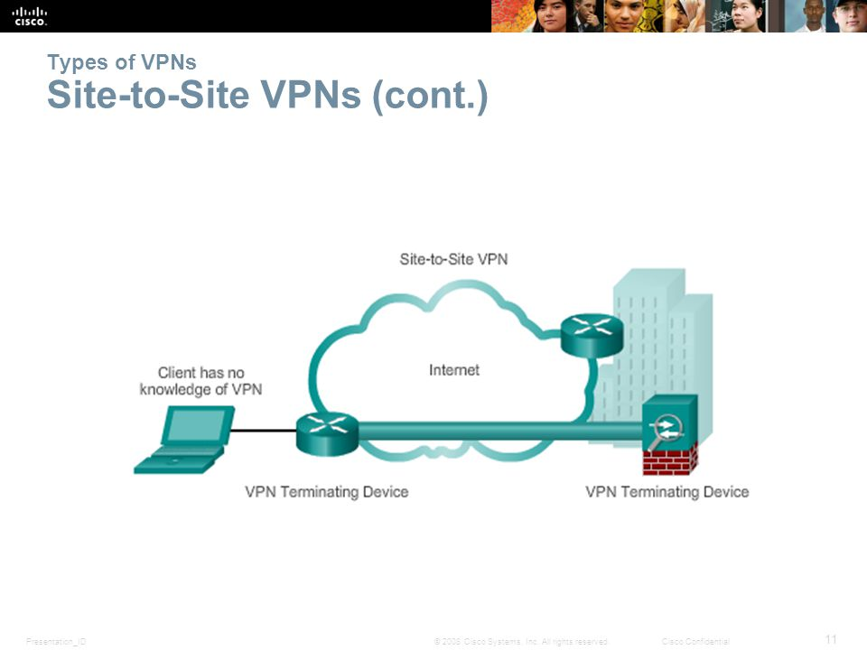 vpn site to site device