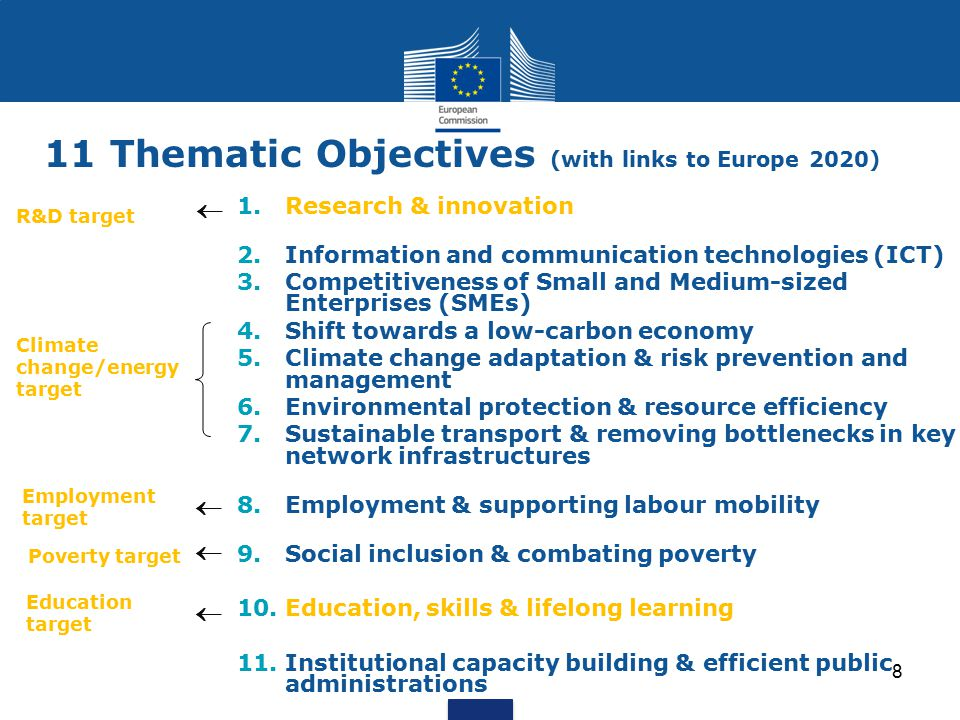 11 Thematic Objectives (with links to Europe 2020)