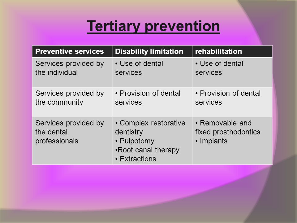 Tertiary prevention Preventive services Disability limitation