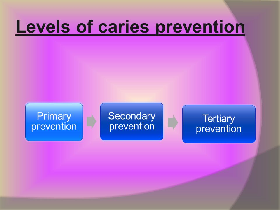 Levels of caries prevention