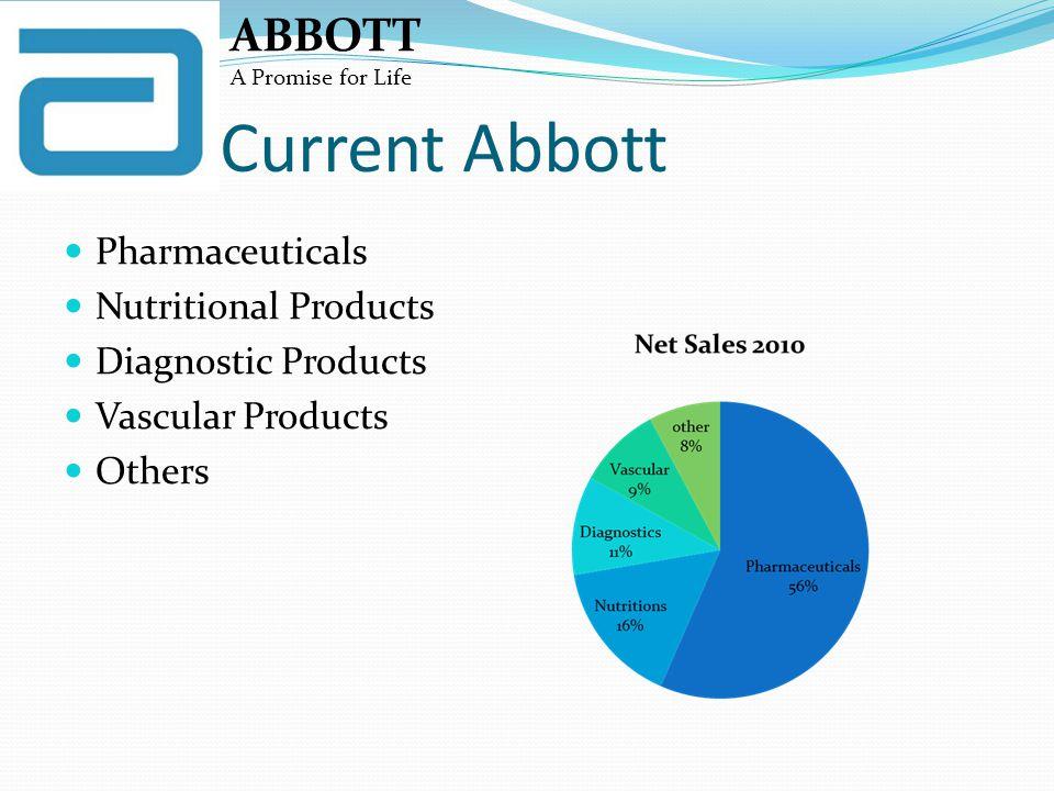 Current Abbott ABBOTT Pharmaceuticals Nutritional Products