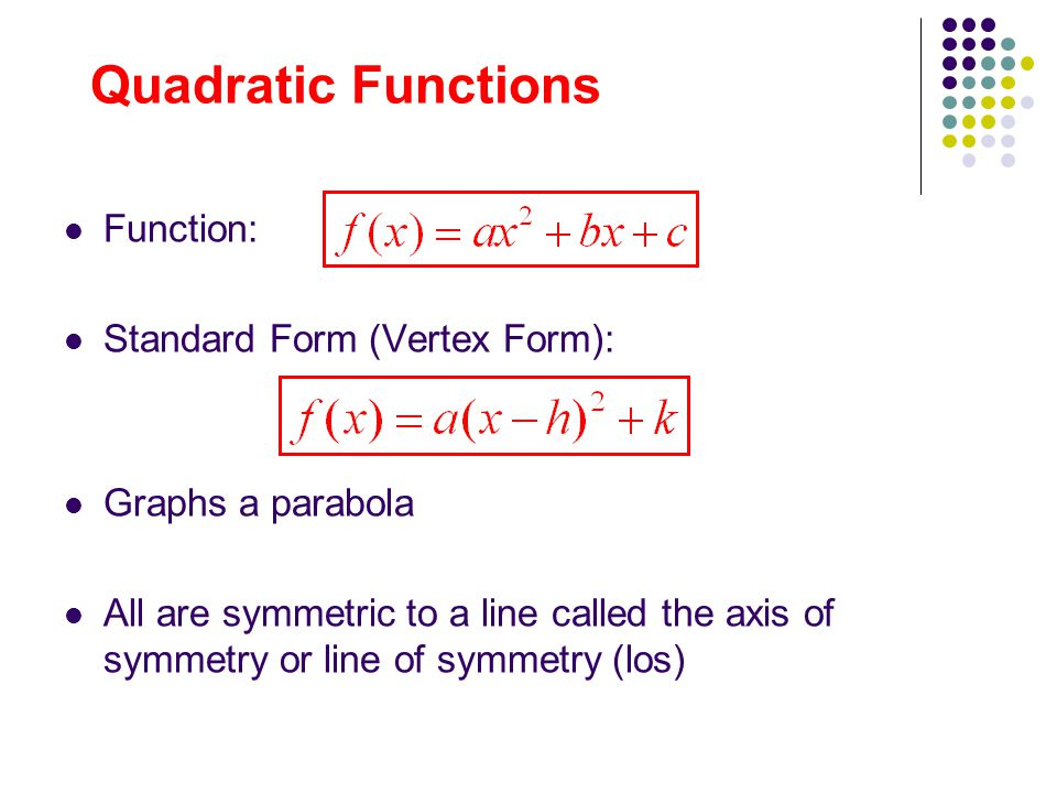 Parts Of A Parabola And Vertex Form Ppt Video Online Download