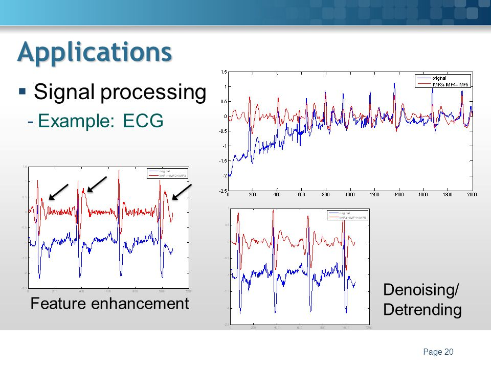 Applications Signal processing Example: ECG Denoising/ Detrending