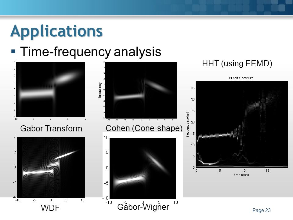 Applications Time-frequency analysis HHT (using EEMD) Gabor Transform