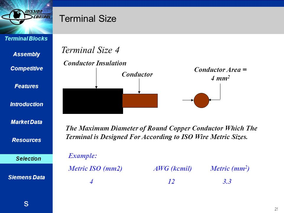 Display information numbering guide across all competitors ppt terminal size terminal size 4 conductor insulation greentooth Choice Image