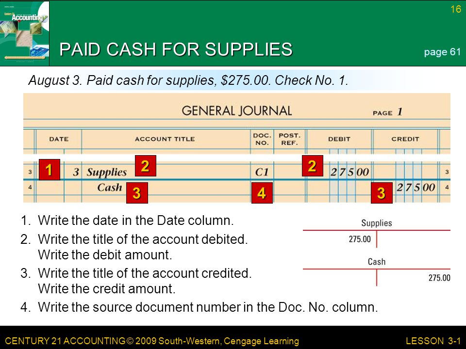 PAID CASH FOR SUPPLIES page 61. August 3. Paid cash for supplies, $ Check No