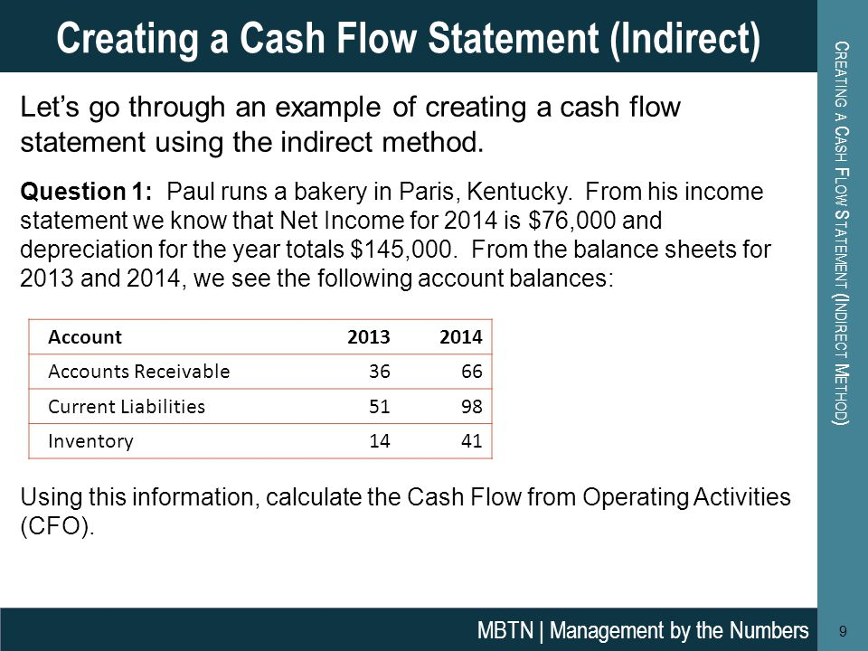 Cash Flow Statement This module provides an introduction to the cash ...