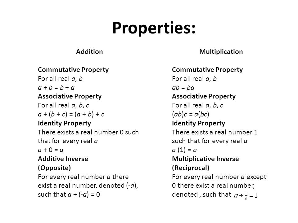 Properties: Addition Commutative Property For all real a, b