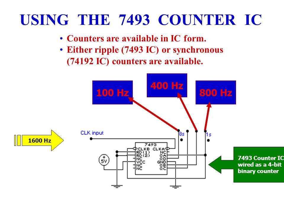 electronics technology ppt video online download rh slideplayer com Schematic Wiring Diagram Schematic Wiring Diagram