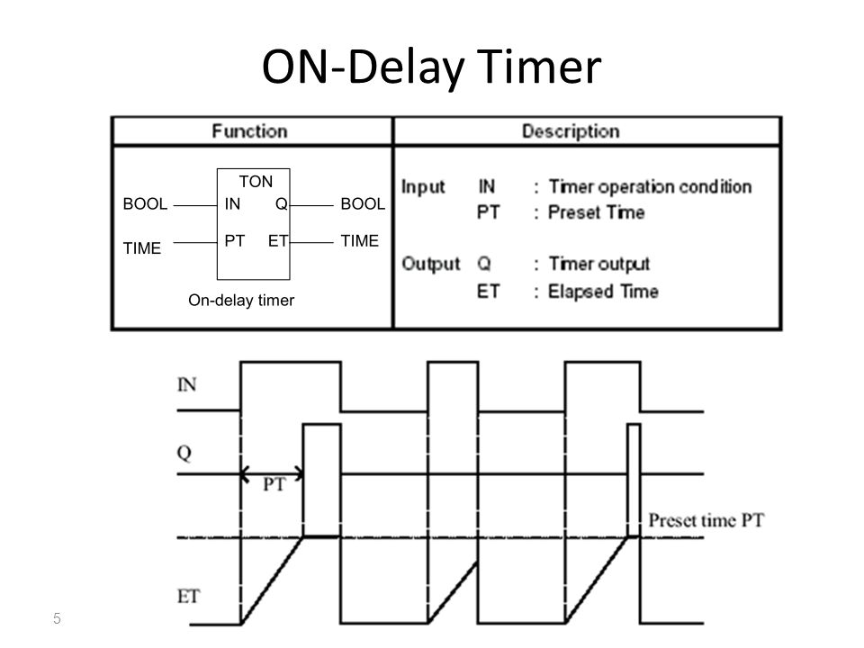 Lecture 6: PLC: Timers and Counters - ppt video online download