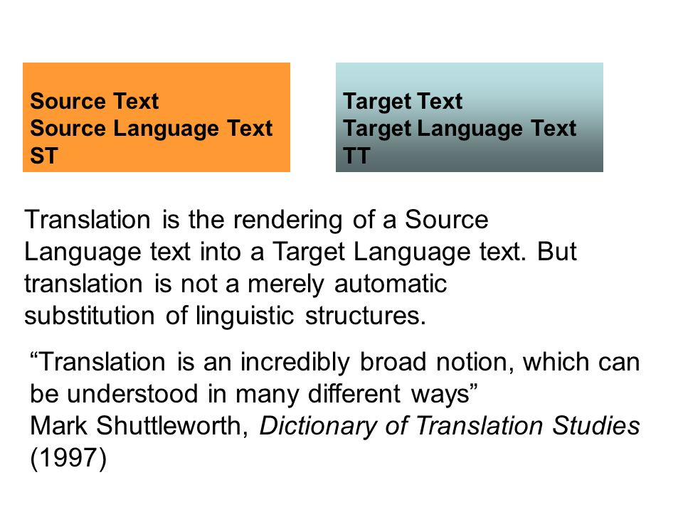 Mark Shuttleworth, Dictionary of Translation Studies (1997)