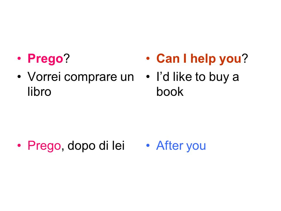 Prego Vorrei comprare un libro Prego, dopo di lei Can I help you I'd like to buy a book After you