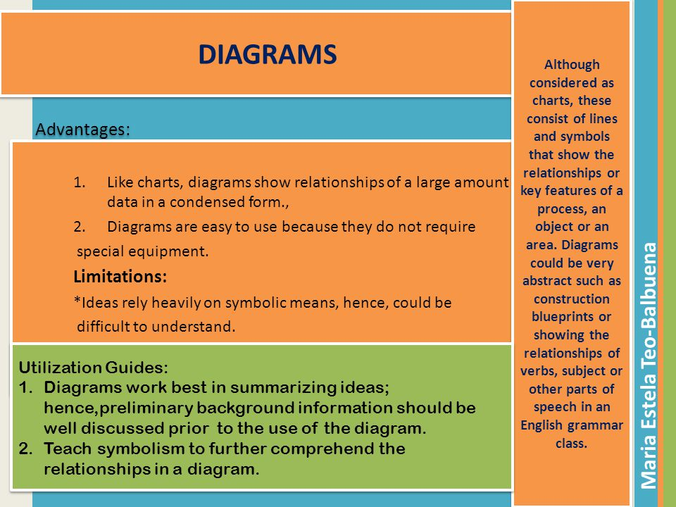 Advantages Of Diagrams In Teaching - Wiring Diagram Sys