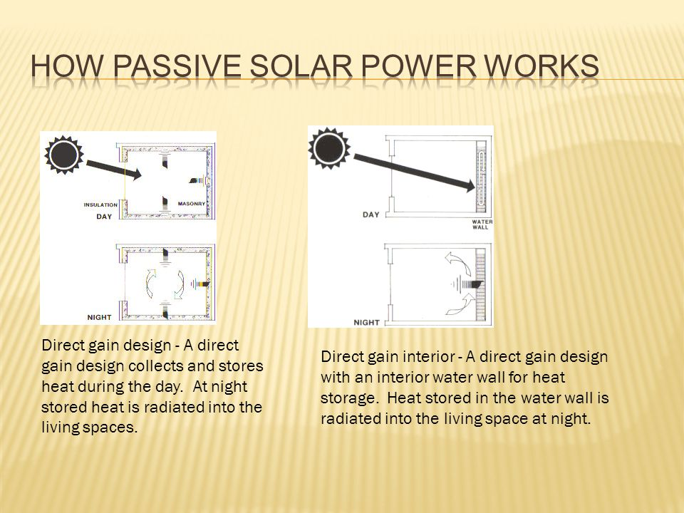 How passive solar power works