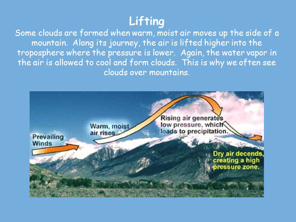 Lifting Some clouds are formed when warm, moist air moves up the side of a mountain.