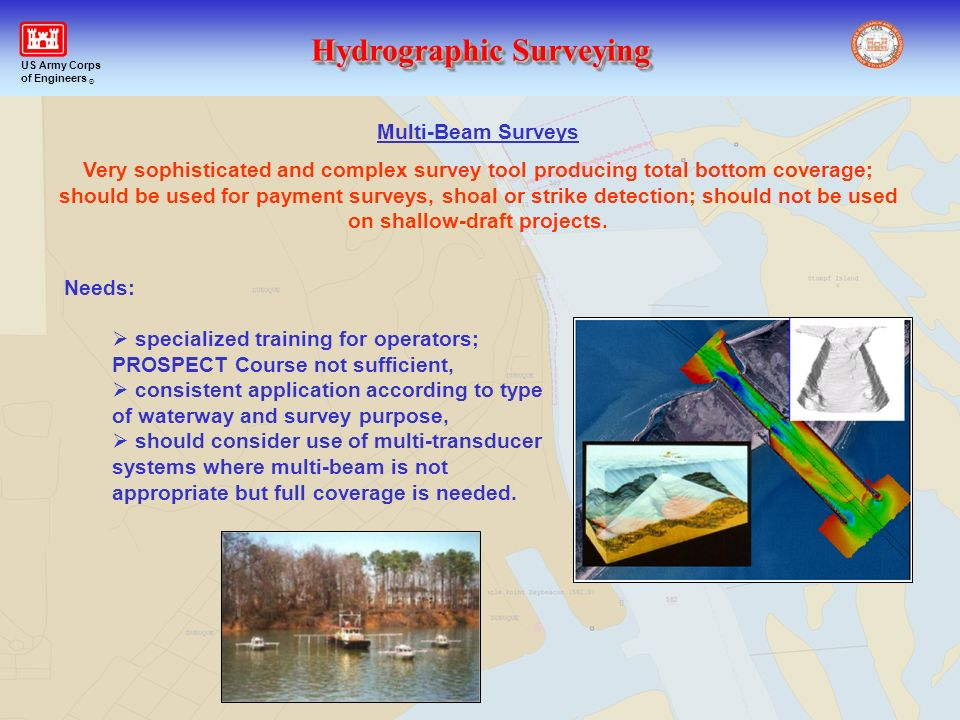 Multi-Beam Surveys