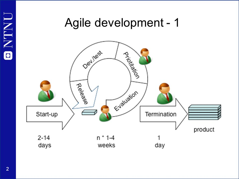 Ppt cse503: software engineering introduction powerpoint.
