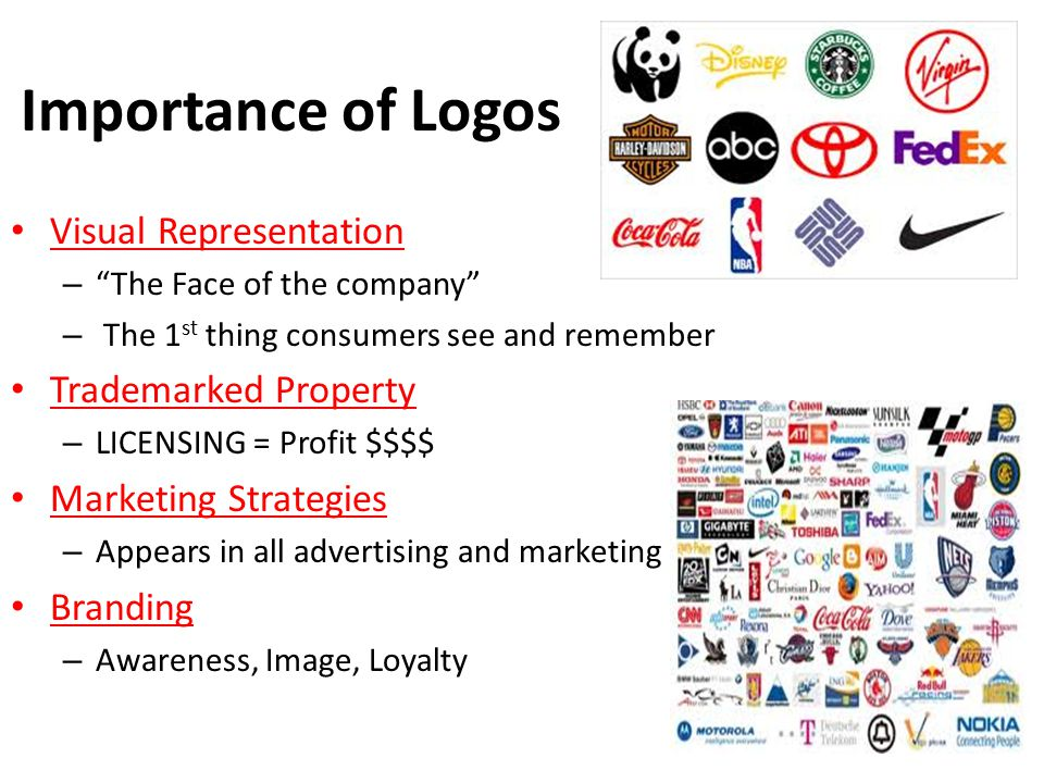 Importance of Logos Visual Representation Trademarked Property