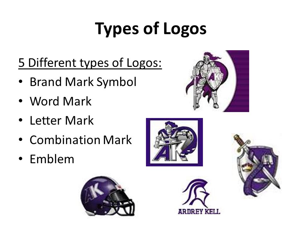 Types of Logos 5 Different types of Logos: Brand Mark Symbol Word Mark