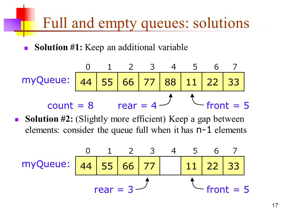 Full and empty queues: solutions