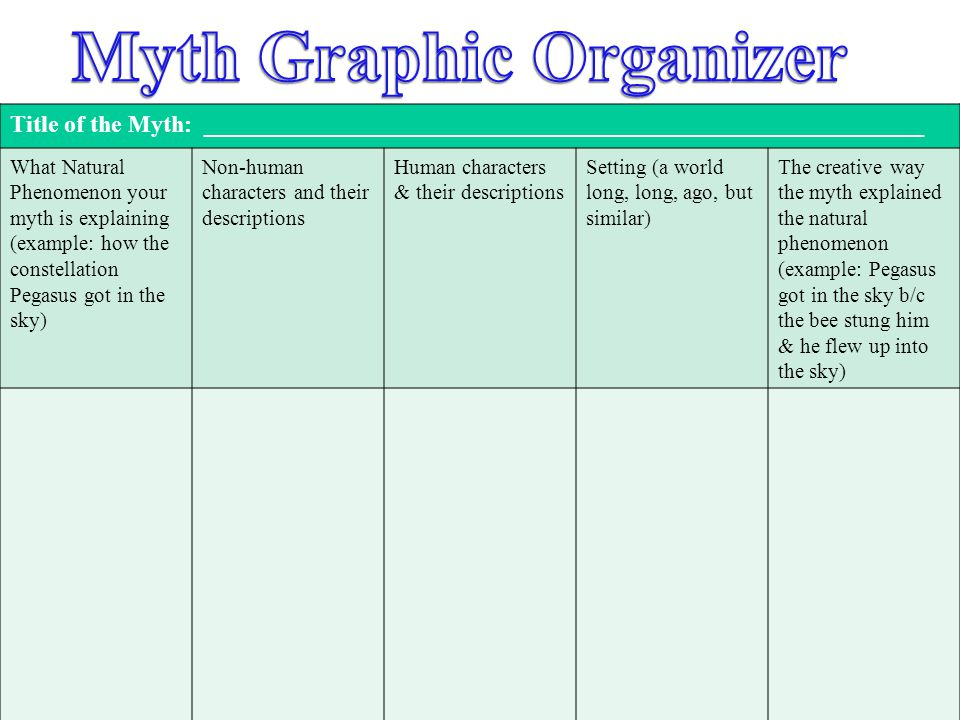 Myths Folk Tales Fables And Fairy Tales Ppt Video