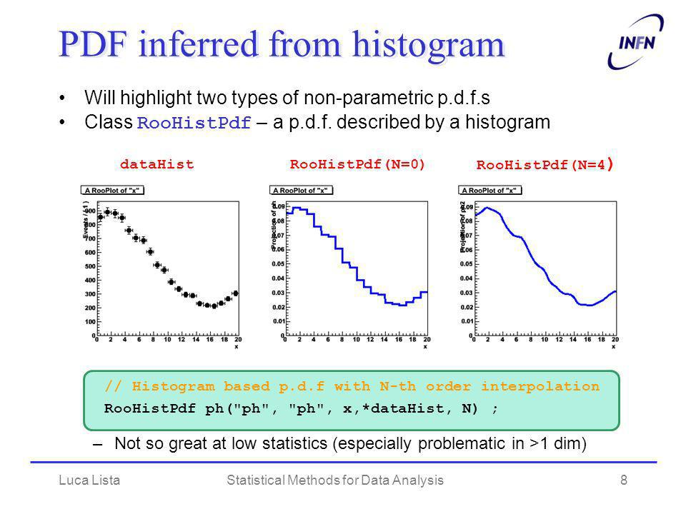 PDF inferred from histogram