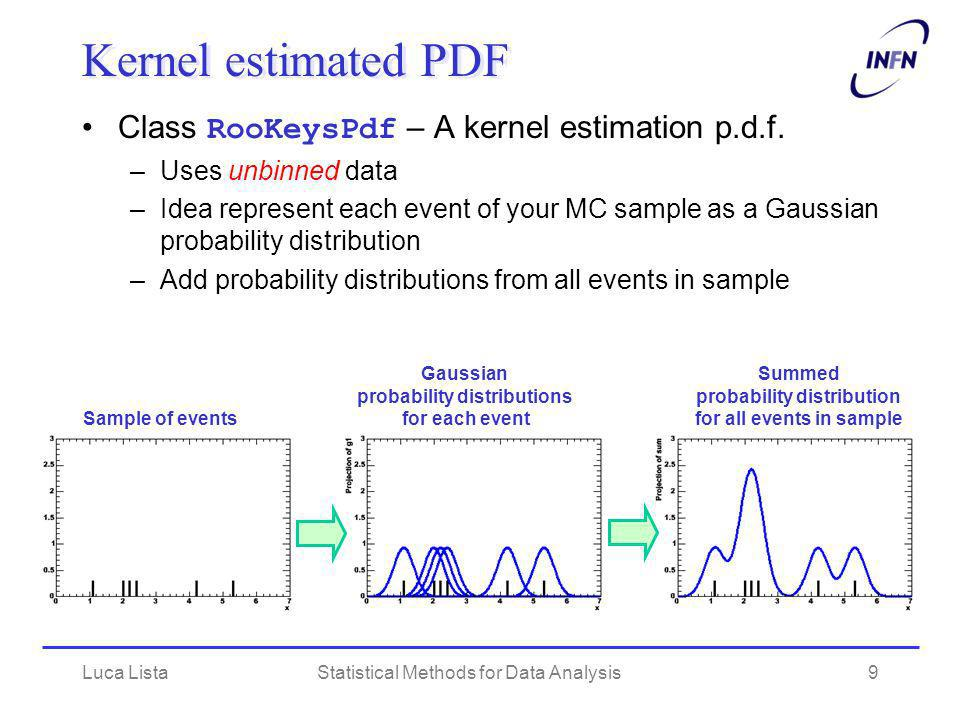 Kernel estimated PDF Class RooKeysPdf – A kernel estimation p.d.f.