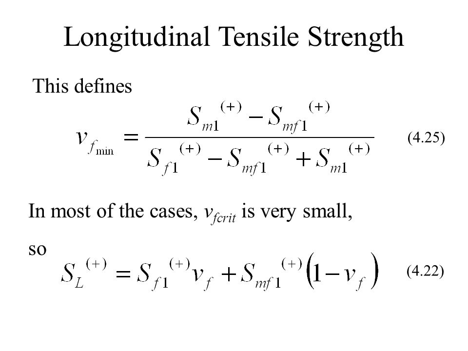 Tensile Strength of Continuous Fiber-Reinforced Lamina - ppt